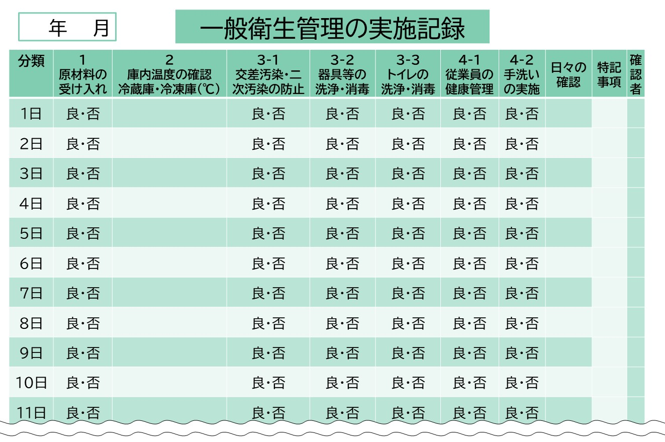 一般衛生管理の実施記録