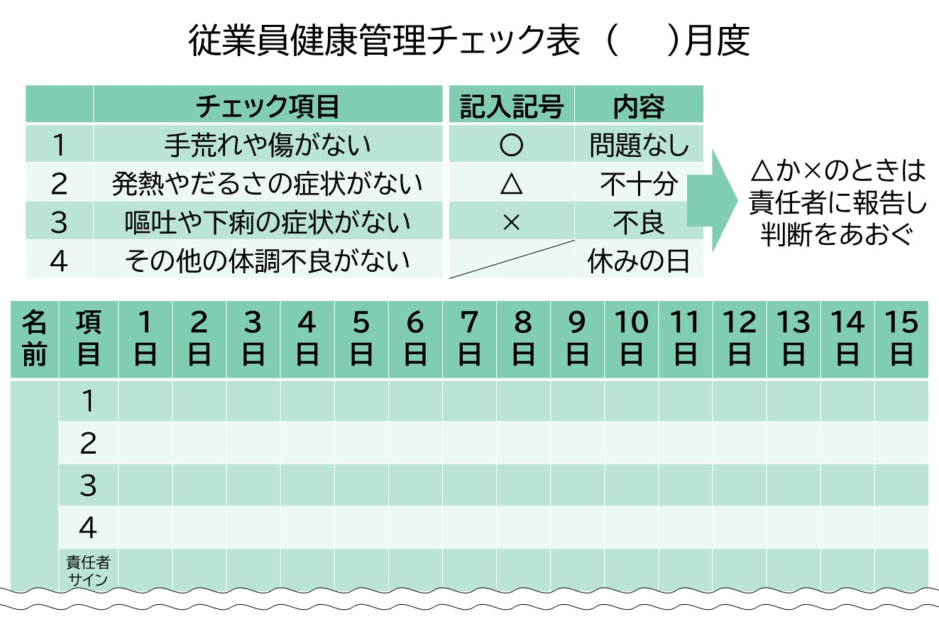 健康管理表