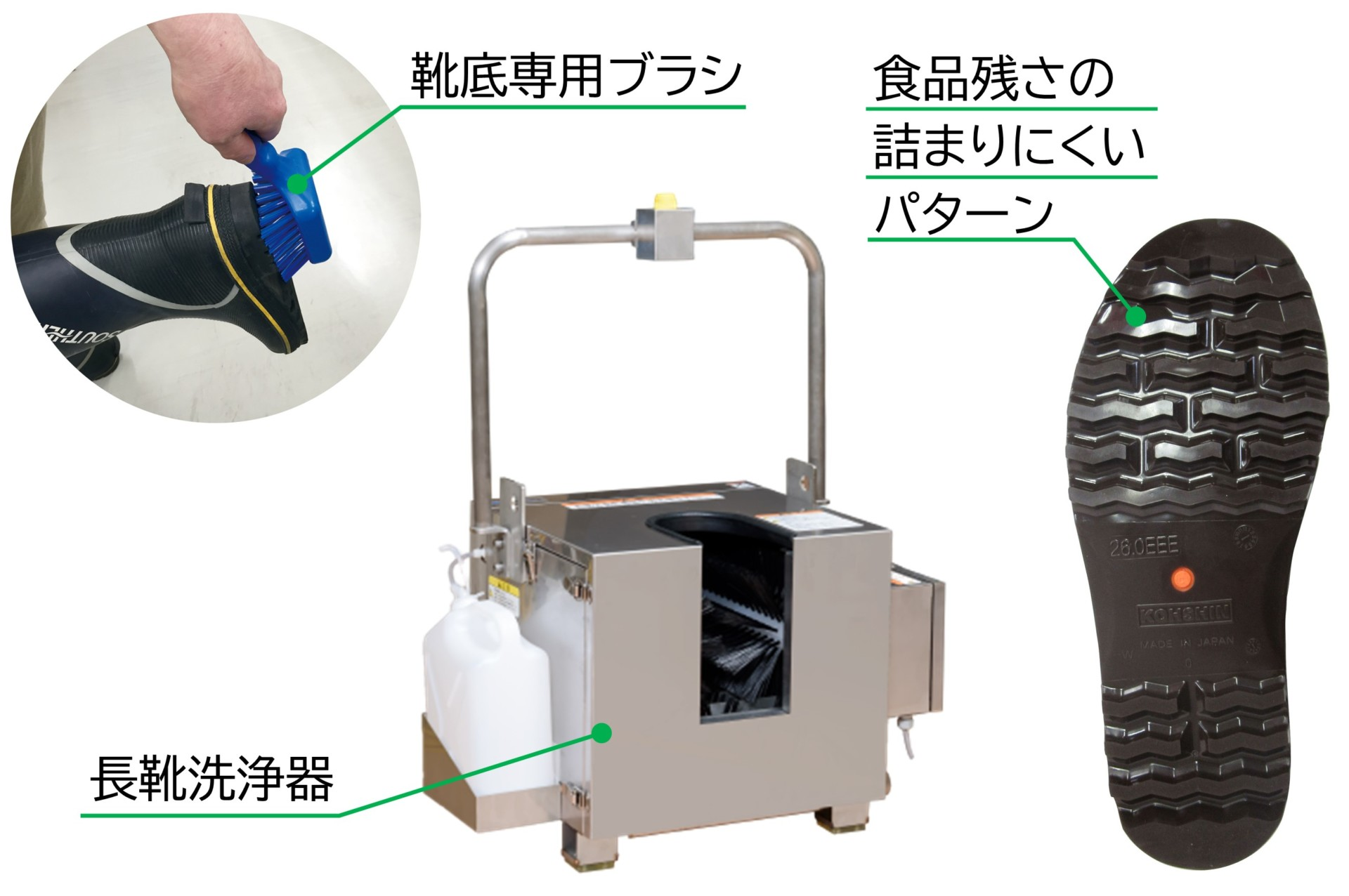 靴の衛生管理