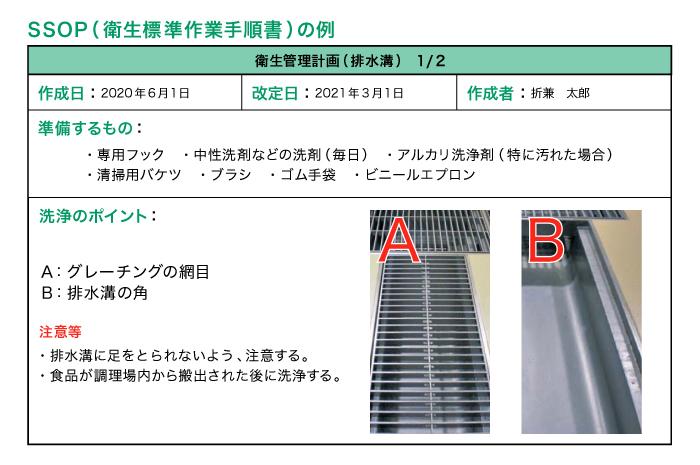 施設の衛生管理1