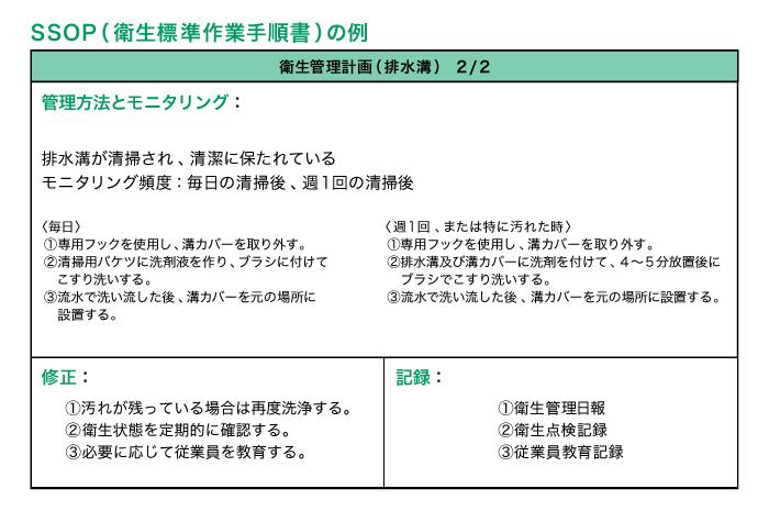 施設の衛生管理2