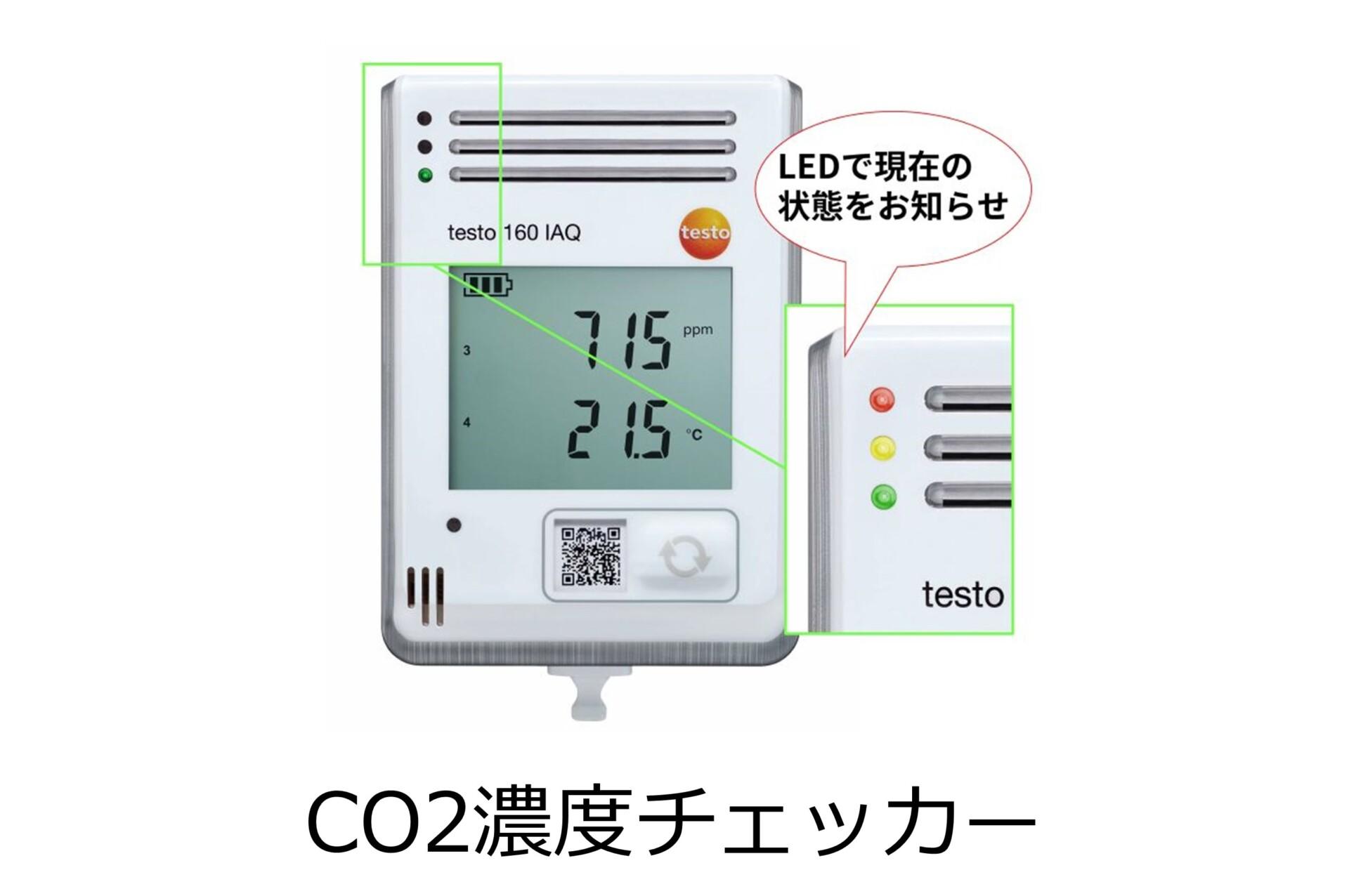CO2濃度